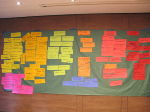 Brainstorming on cards_Evaluation_and_Design_Workshop_Breakout_Session_2_Logic_Model_GLAM_Content_Donations_045